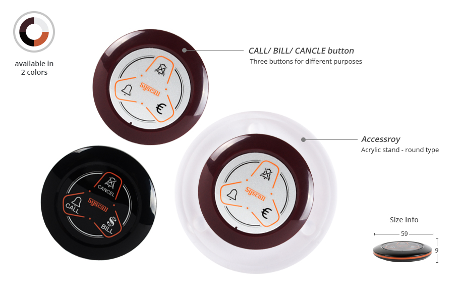 Restaurant Guest Pager System Call Button Syscall